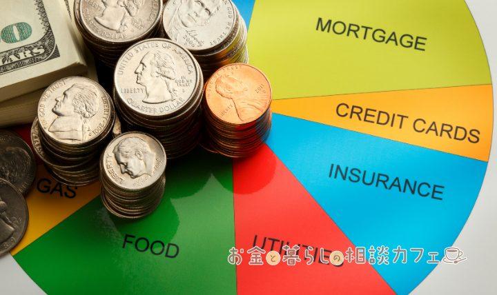 夫婦円満にお金の管理をするための4つのポイント